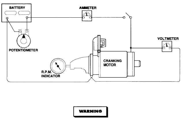 dimming ballast wiring diagramn dimming led wiring wiring