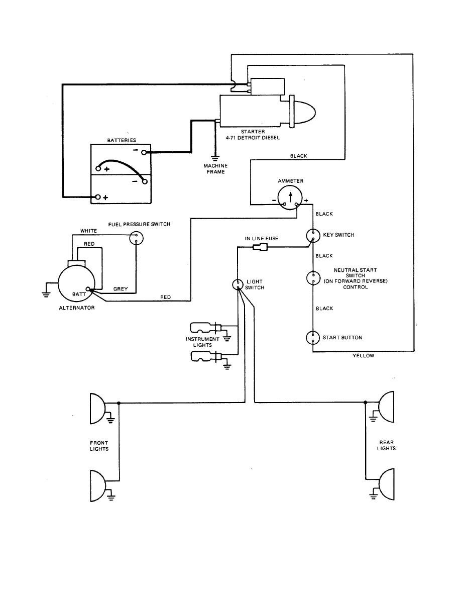 Vehicle Wiring Schematic Electrical Diagram Schematics 71 Nova Engine Wire Data Schema Main Symbols